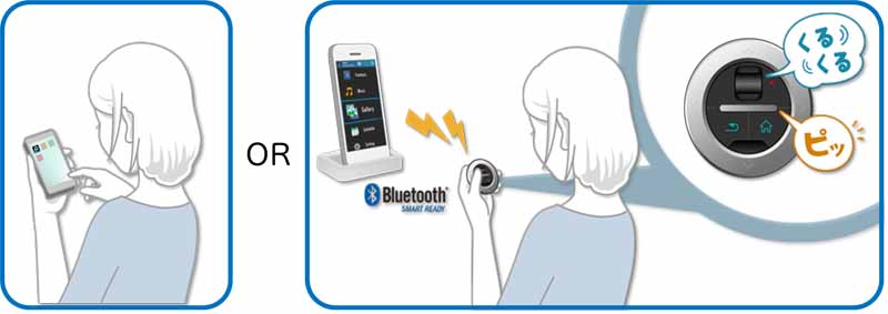 denso-and-develop-applications-that-assist-the-smartphone-use-by-remote-control20151004-2
