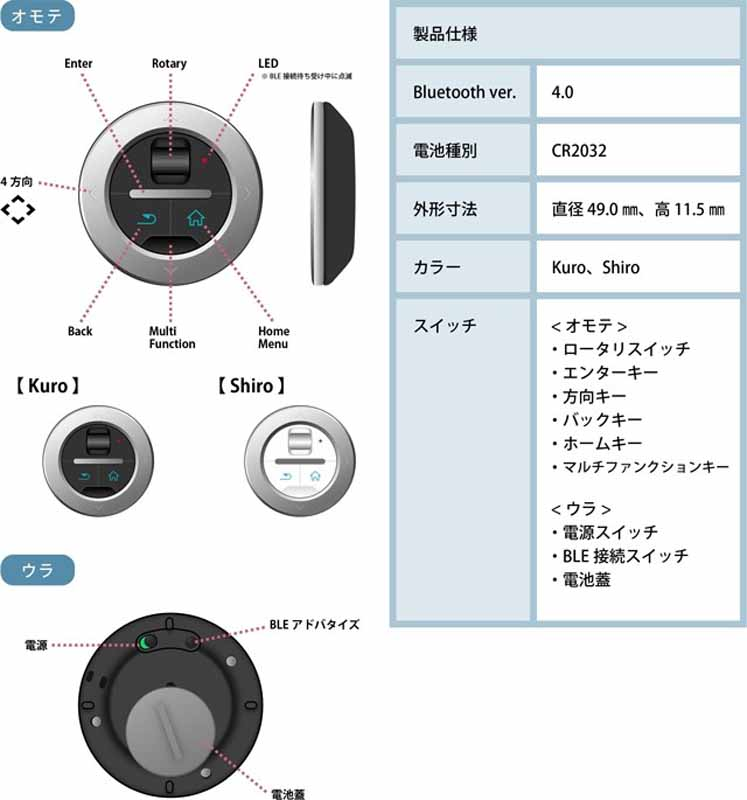 denso-and-develop-applications-that-assist-the-smartphone-use-by-remote-control20151004-3