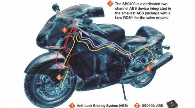 フリースケール、業界初の2輪車向けABS専用の高集積アナログIC発表