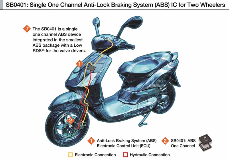 freescale-the-industrys-first-two-wheel-vehicles-for-abs-dedicated-highly-integrated-analog-ic-announcement20151025-2