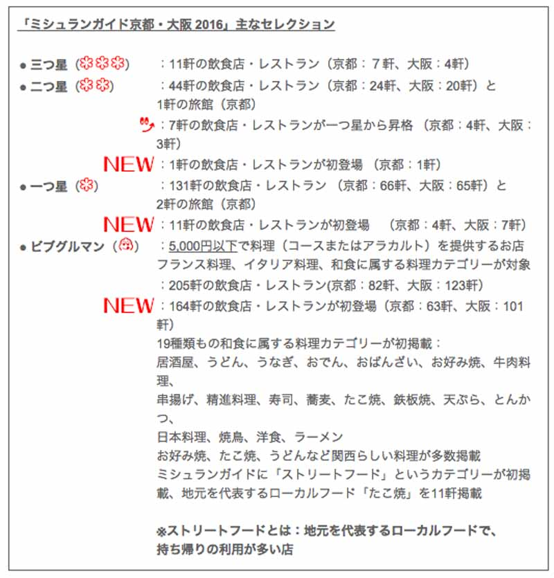 michelin-guide-kyoto-osaka-2016-the-nara-selection-announcement20151022-1