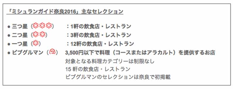 michelin-guide-kyoto-osaka-2016-the-nara-selection-announcement20151022-2