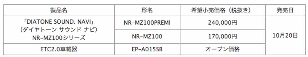 mitsubishi-electric-diatone-sound-navi-and-etc2-0-obe-new-release20151004-4