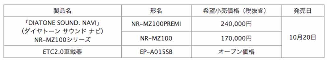 mitsubishi-electric-diatone-sound-navi-and-etc2-0-obe-new-release20151004-4