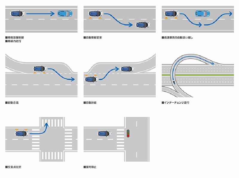 nissan-motor-co-started-a-public-road-experiment-capable-of-automatic-operation-of-up-to-general-road-from-highway20151030-6