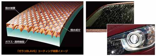 soft-99-garako-blave-new-release20151001-5