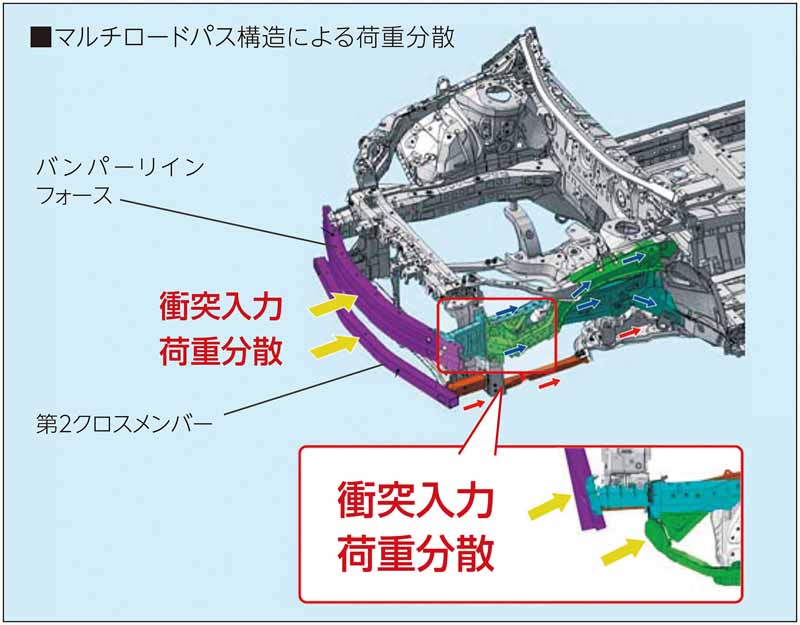 toyota-and-publish-the-advanced-technology-to-be-adopted-in-the-new-prius20151013-3