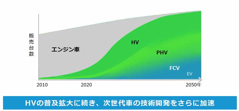 toyota-announced-the-toyota-environmental-challenge-205020151014-1