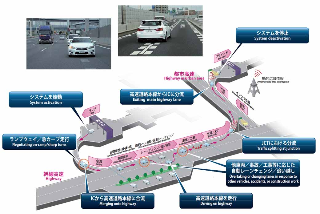 toyota-motor-corp-publish-automatic-operation-test-vehicle-aimed-at-practical-application-of-2020-20151007-10