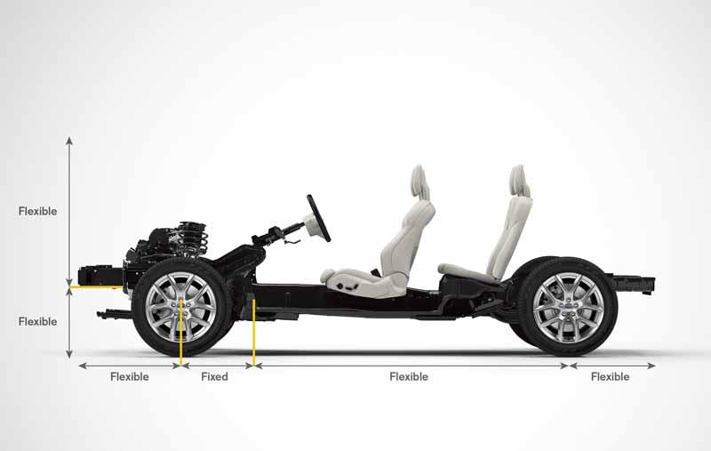 volvo-to-a-new-global-compact-car-range-development20151020-6