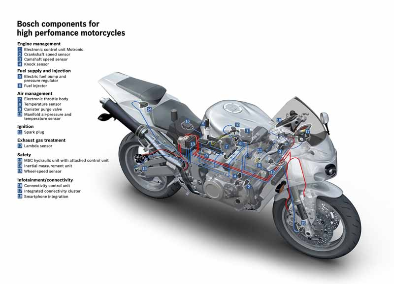 bosch-international-motorcycle-exhibition-and-first-participation-in-milan-·-eicma201520151120-3