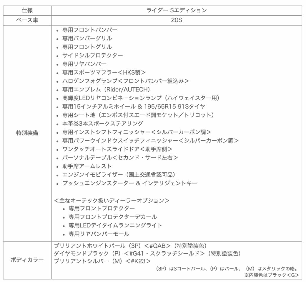 autech-japan-serena-rider-s-edition-added-life-care-vehicle-specification-change20151125-3
