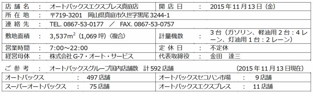 autobacs-express-maniwa-store-okayama-prefecture-maniwa-new-open20151111-11