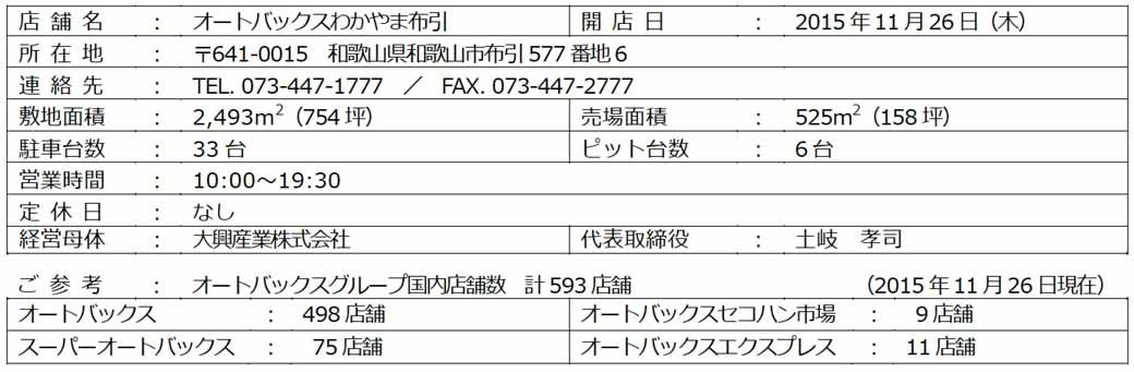 autobacs-wakayama-nunobiki-wakayama-wakayama-prefecture-new-open20151125-3