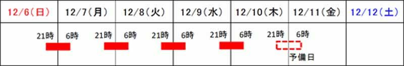 chuo-tsuru-ic-otsuki-direction-entrance-from-nighttime-closures-126-12920151123-1