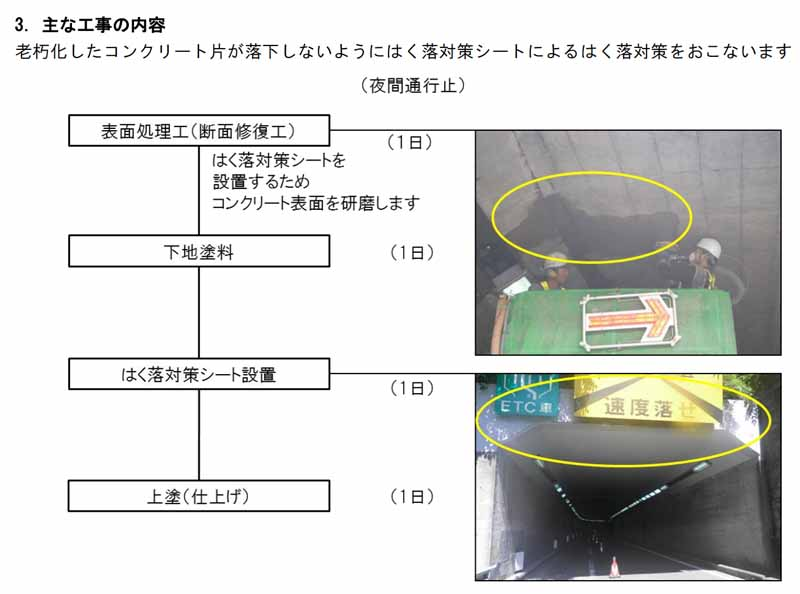 chuo-tsuru-ic-otsuki-direction-entrance-from-nighttime-closures-126-12920151123-4