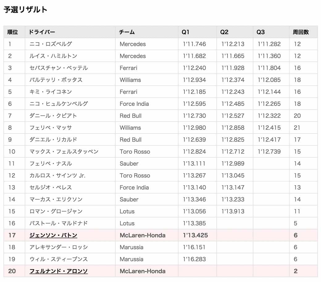 f1-brazilian-gp-qualifying-honda-camp-17-20-20151115-29