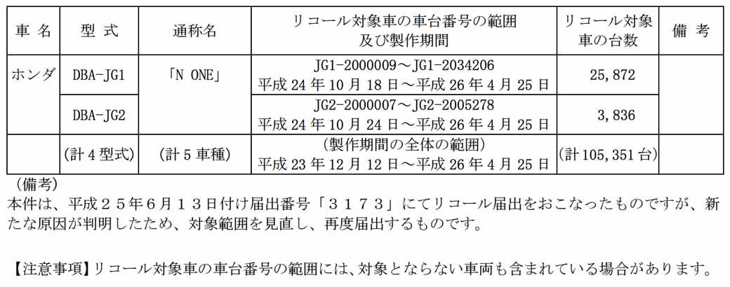 honda-n-box-other-notification-of-recall20151112-3
