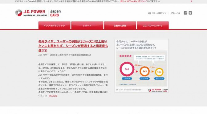 jd-power-a-customer-satisfaction-survey-to-consumer-automotive-information-site-opening-that-was-laid-in-the-axial20151119-2