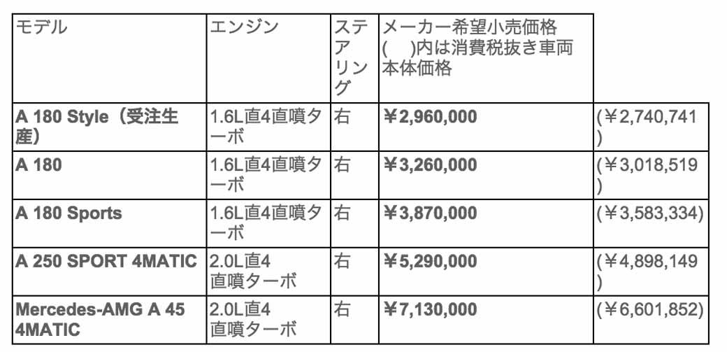 mercedes-benz-japan-announced-the-new-a-class20151127-17