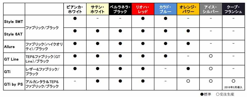 peugeot-citroen-japon-new-peugeot-208-release20151110-6