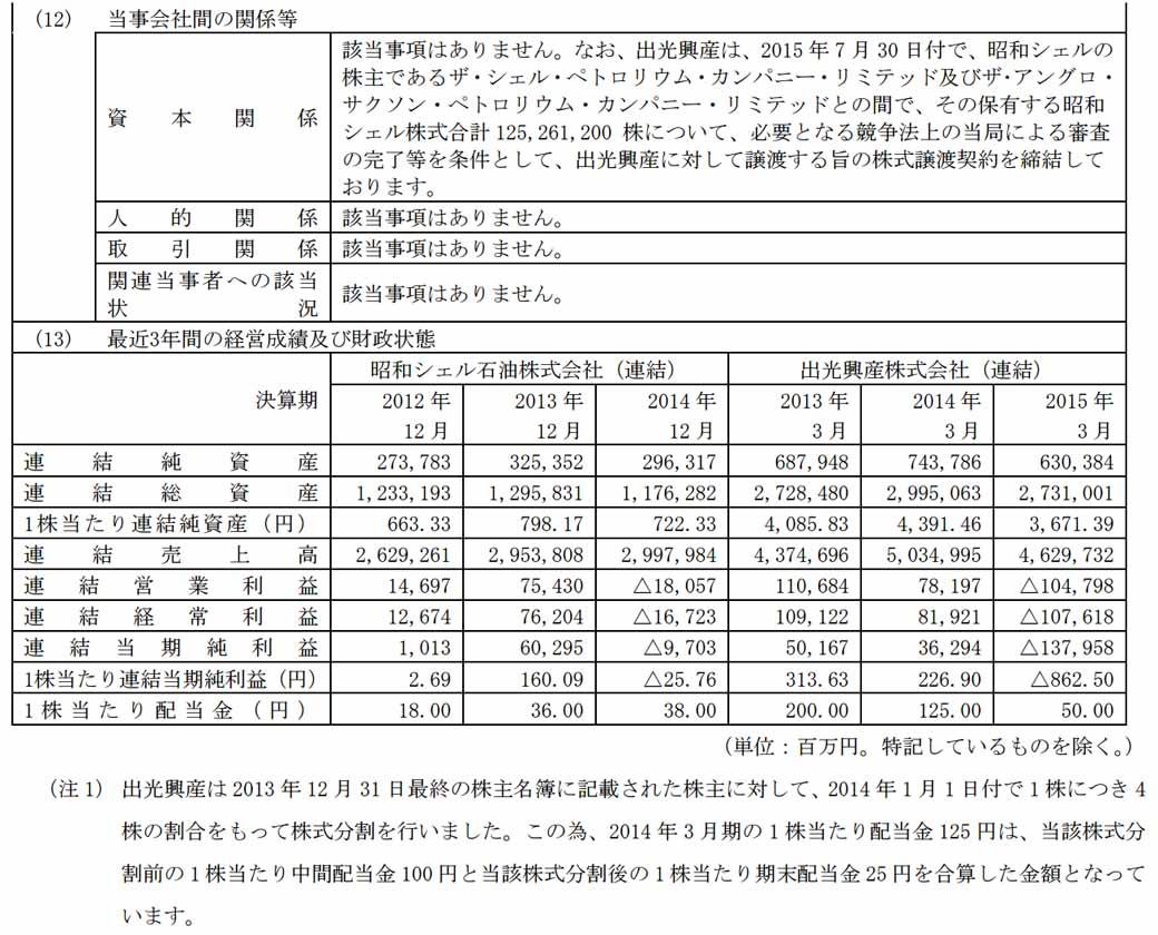 showa-shell-sekiyu-kk-and-idemitsu-kosan-basic-agreement-concluded-with-management-integration20151112-2