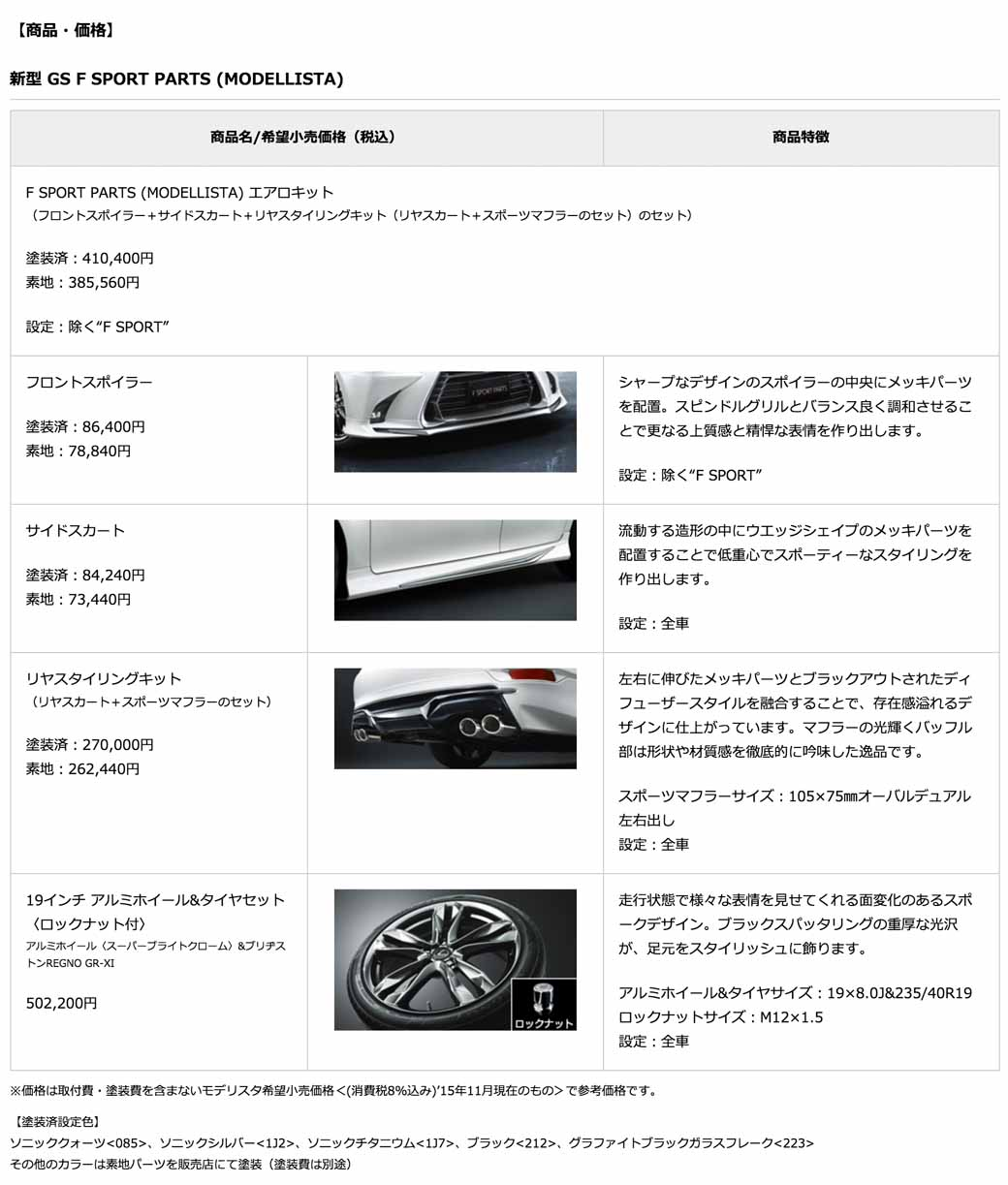 toyota-modellista-international-launched-a-customized-item-for-the-new-gs20151127-2