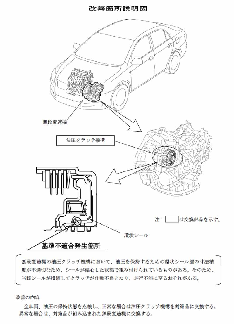 toyota-notification-of-the-corolla-fielder-other-recall20151118-3