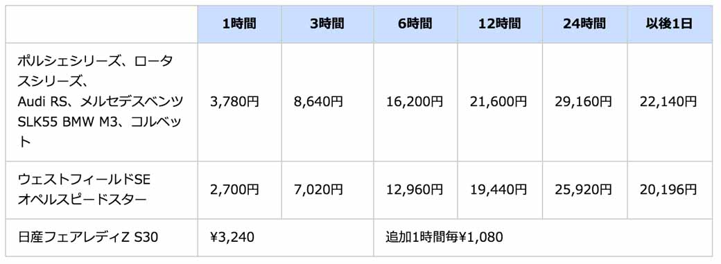 Times Car Rental %22Service X%22 Kawasaki shop in Porsche and Lotus rental start-2