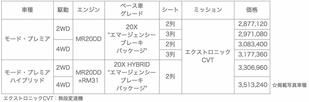autech-japan-x-trail-mode-premier-hybrid-renewal20151216-3