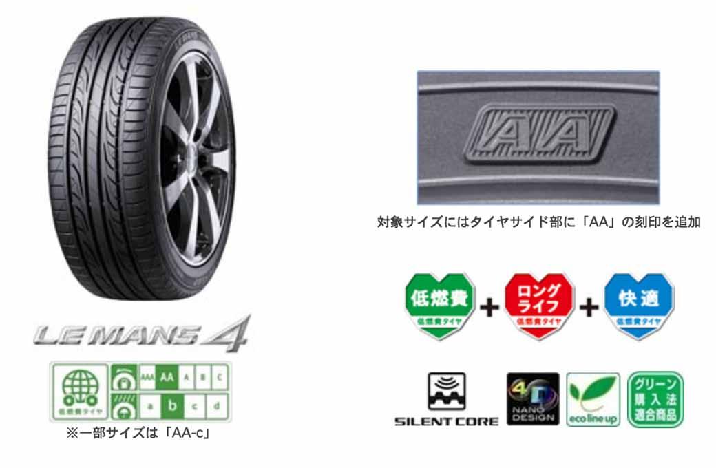 dunlop-of-long-lasting-fuel-efficient-tire-le-·-mans-4-even-lower-fuel-consumption-performance-up20151212-3