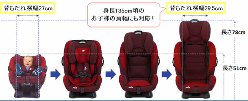 from-0-to-12-years-child-seat-everystage-sale-that-shape-is-changed-to-a-10-stage20151227-2