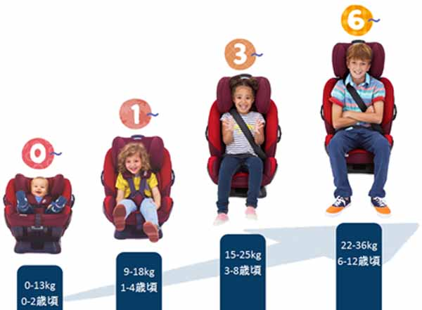 from-0-to-12-years-child-seat-everystage-sale-that-shape-is-changed-to-a-10-stage20151227-3