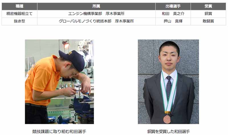 hitachi-automotive-systems-bronze-award-in-the-precision-equipment-assembly-occupation-of-the-53rd-national-skills-competition20151212-1