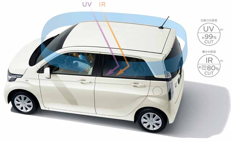 honda-set-the-special-specification-car-with-enhanced-comfort-in-uv-protection-to-the-n-wgn20151204-2