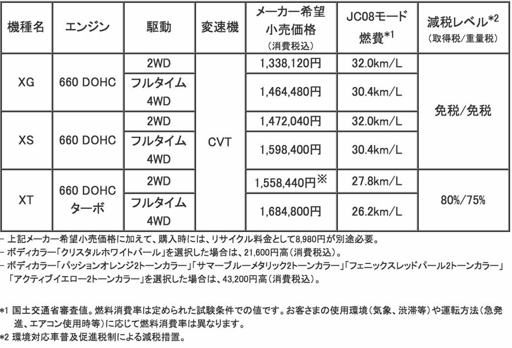 mazda-flare-crossover20141218-5