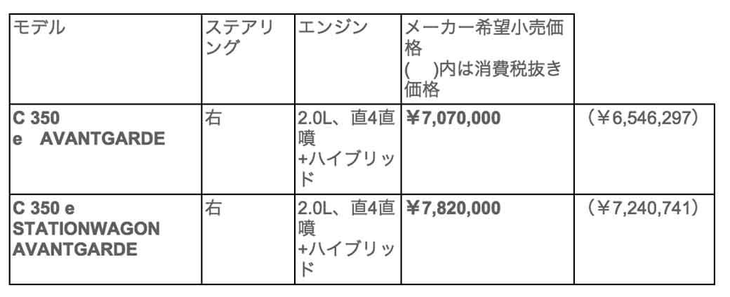 mercedes-benz-japan-phv-model-c-350-e-avantgarde-announcement20151204-1