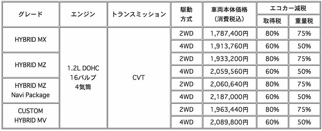 mitsubishi-motors-compact-minivan-delica-d-2-full-change-the20151217-12