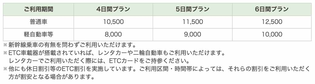 nexco-east-japan-dora-percentage-of-hokkaido-shinkansen-opened-memorial-hokkaido-tourism-free-pass-sale20151228-1
