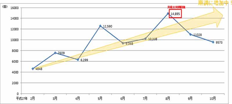 nexco-oeste-japon-y-jcn-comienzan-los-equipos-de-carga-rapida-ev-recien-en-16-lugares20151224-1