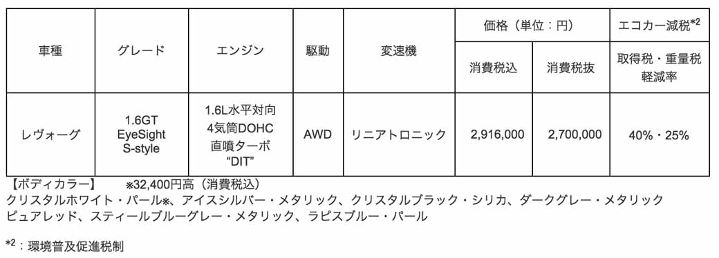 subaru-special-specification-car-revuogu-1-6gt-eyesight-s-style-sale20151210-1