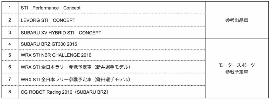 subaru-y-exhibio-el-coche-de-concepto-de-la-premier-de-japon-en-tokyo-auto-salon-201620151224-4