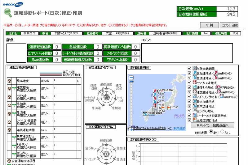 toyota-to-develop-and-provide-the-start-of-a-new-corporate-telematics-services-translog20151211-2
