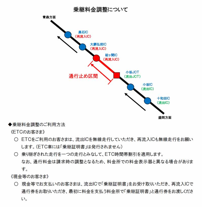 kosaka-tohoku-expressway-jct-→-ikarigaseki-ic-down-line-16-closure-of-implementation20160105-1