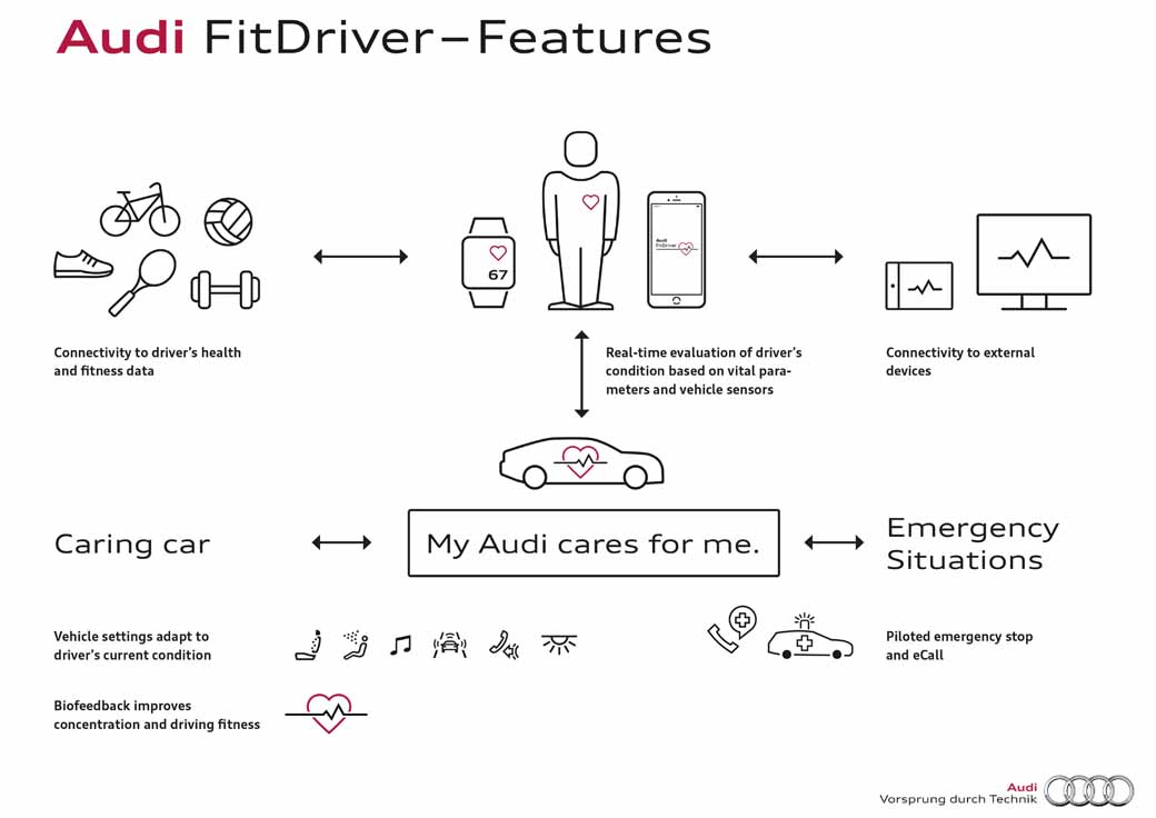 audi-and-publish-the-latest-technology-at-ces2016-ev-reduction-and-digitization-evolved-and-to-the-automatic-operation-of20160108-11