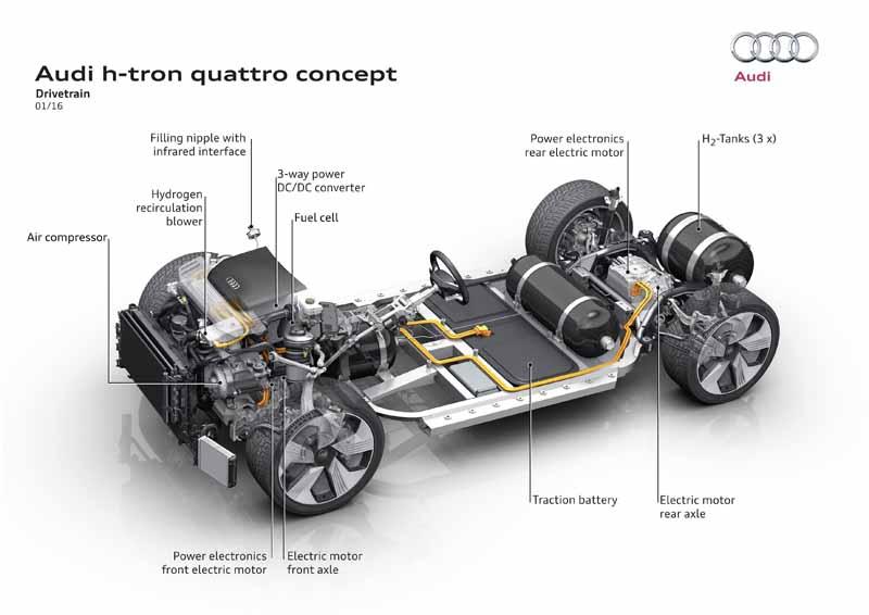 audi-japan-detroit-departure-of-audi-h-tron-quattro-concept-vehicle-summary-publication20160113-9