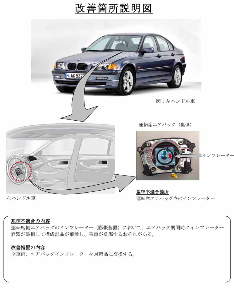bmw-318i-other-recall-of-notification-a-total-of-58043-units-in-the-air-bag-inflator20160127-6