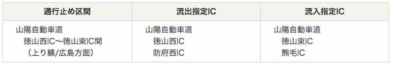 conducted-a-closed-to-traffic-between-the-sanyo-expressway-tokuyama-west-ic-tokuyama-higashi-ic-up-line20160123-2