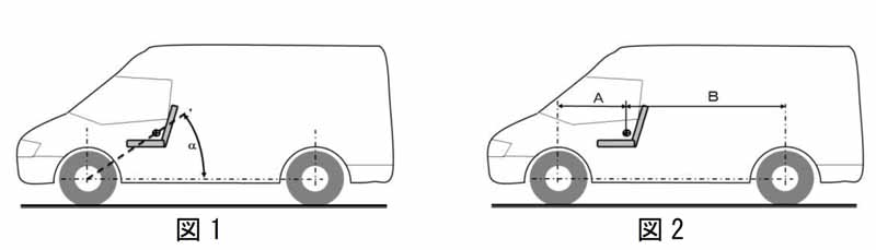 establishment-of-standards-to-protect-the-ministry-of-land-infrastructure-and-transport-the-ride-personnel-such-as-an-electric-two-wheeled-vehicle-from-electric-shock20160123-3