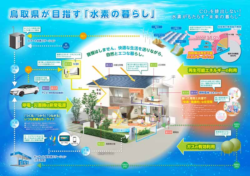 honda-and-tottori-prefecture-such-as-hydrogen-energy-demonstration-environmental-education-establishing-project-agreement20160126-1